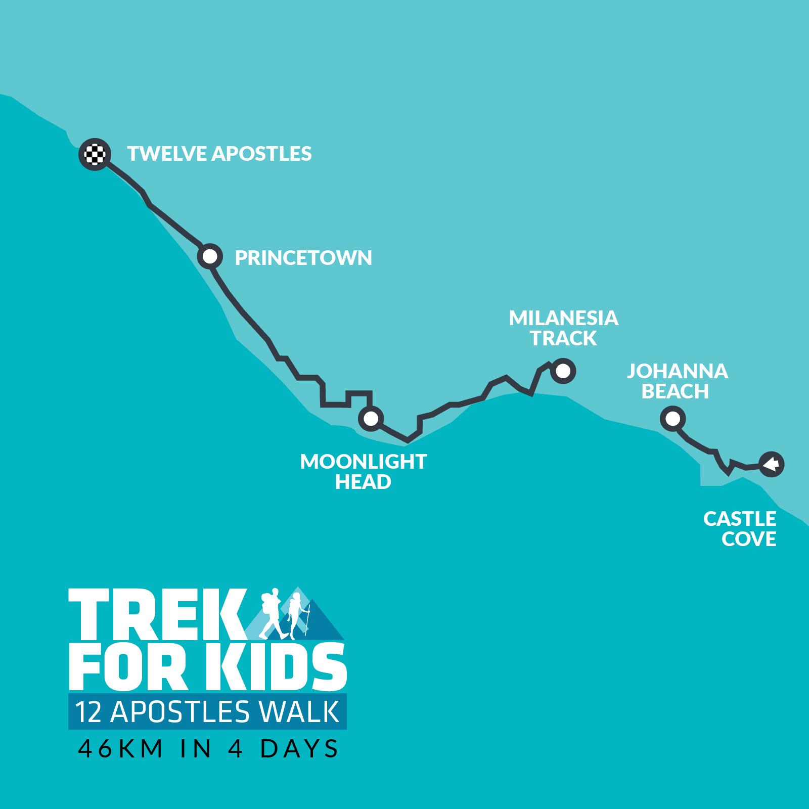 AU Trek 2021 Map